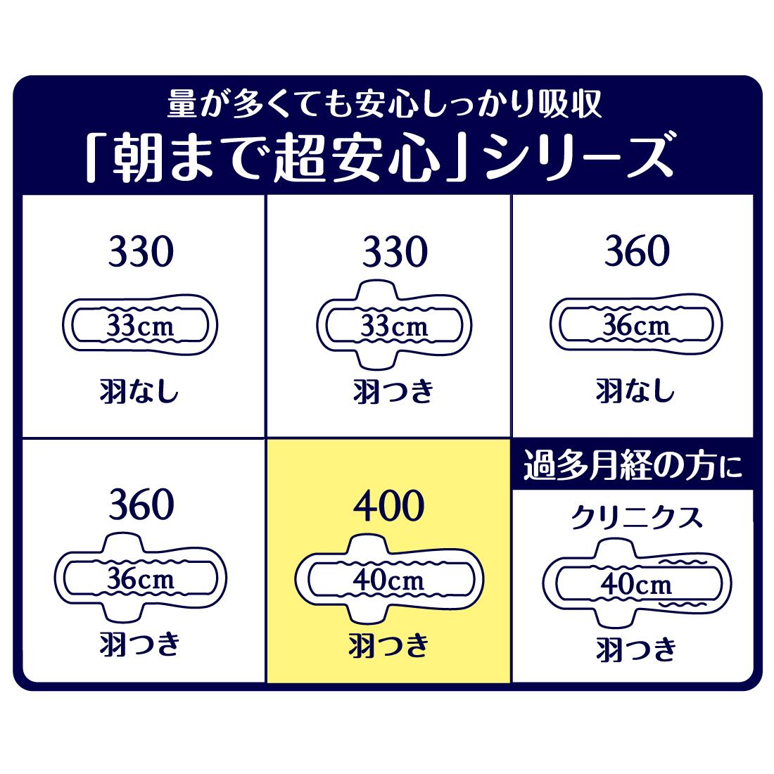 ★応援リラックマデザイン★エリス 朝まで超安心400(特に心配な夜用)羽つき12枚【883849】