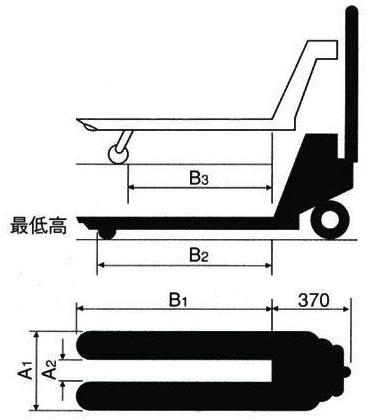 ハンドパレットトラック 樹脂パレット用 早送り装置付 BMP15S-L65-H