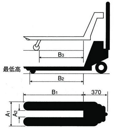 ハンドパレットトラック BM12SS-L50