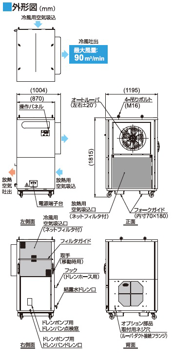 可搬式大風量スポットクーラー クールレボリューション AP80B-YZS-30A 【正式販売価格別途ご案内商品】