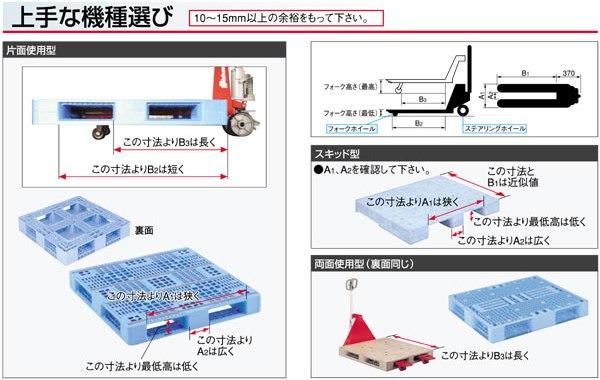 ハンドパレットトラック 樹脂パレット用 BMP11S