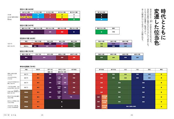 有職の色彩図鑑