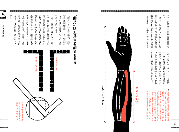 イラストでわかる ニッポンのサイズ図鑑