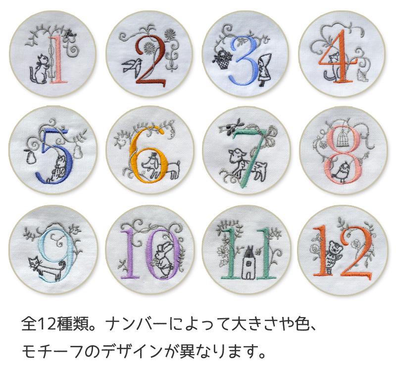ナンバーくるり タオルハンカチ 簡易ラッピング無料 日本製 Shinzi Katoh