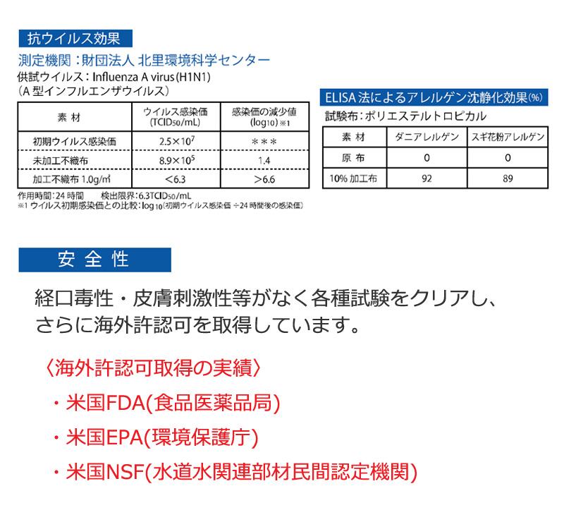 Agガーゼ ハンドタオル 両面ガーゼ 銀イオン配合 抗ウイルス加工繊維 日本製