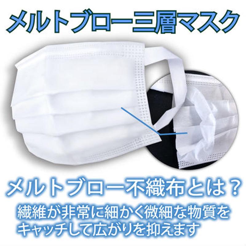 不織布三層マスク (Face Fit & Soft Mask)