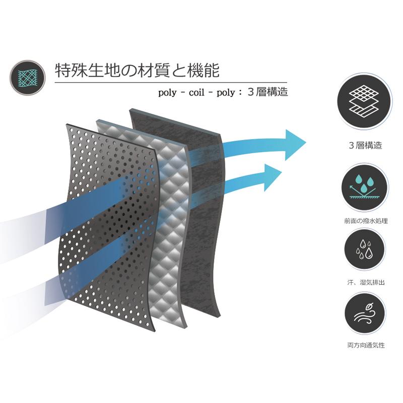 LULF Guardi 3D MASK White M (3Dマスク ホワイト M)