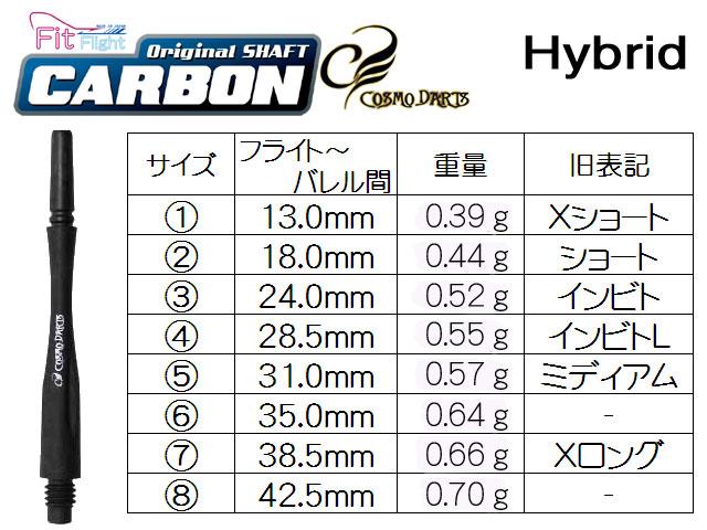 COSMO DARTS Fitシャフト CARBON Hロック/パールブラック