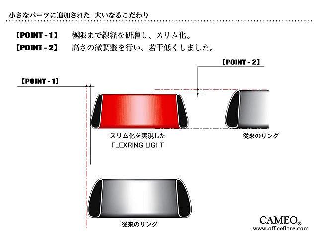 CAMEO×L-style FlexRingLightメタルカラー
