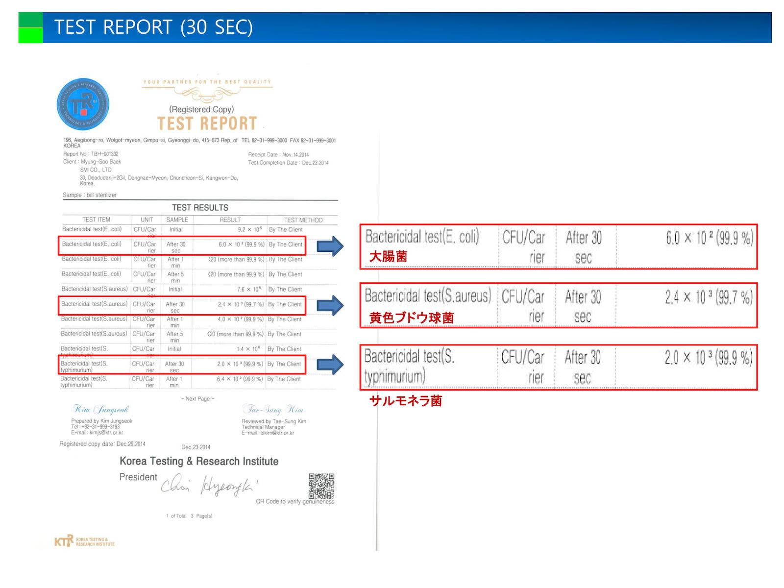 プラズマイオン紙幣消毒器 <br>SMI-Mclean1000<br>【TAX海外事業部】