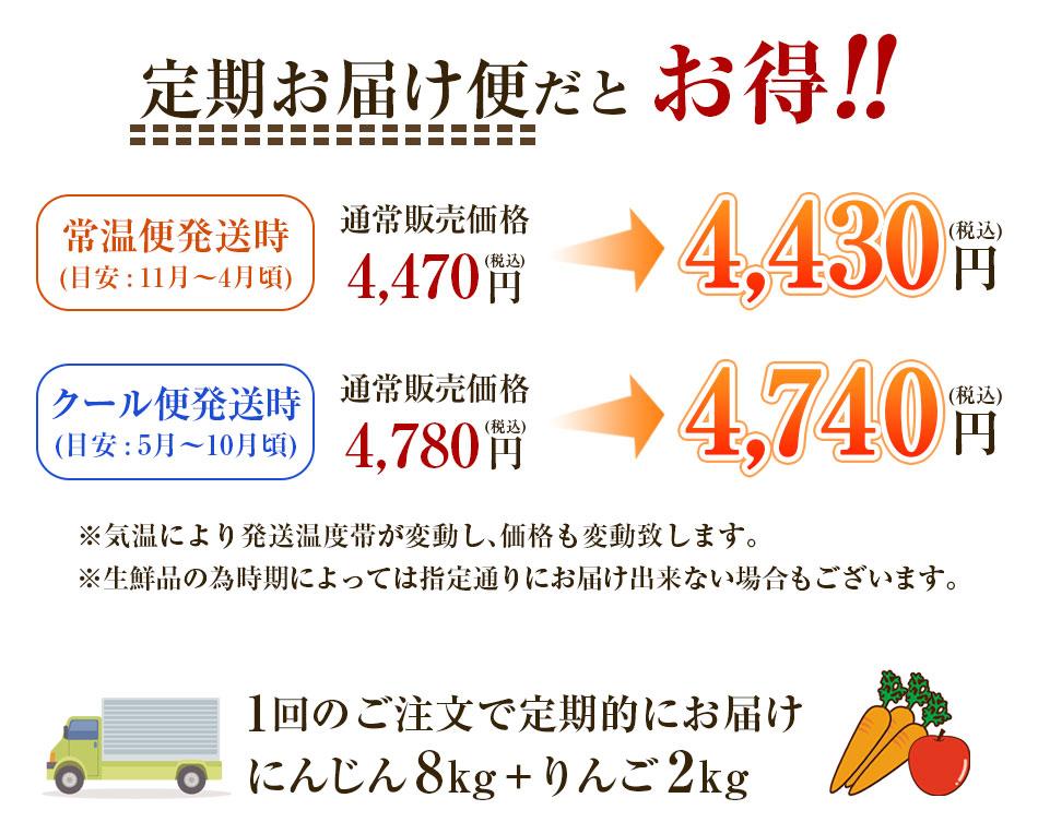 【送料無料】無農薬にんじん野菜セット(無農薬にんじん8kg+りんご2kg)【にんじんジュース キット】【コールドプレスジュース用】【朝食キット】