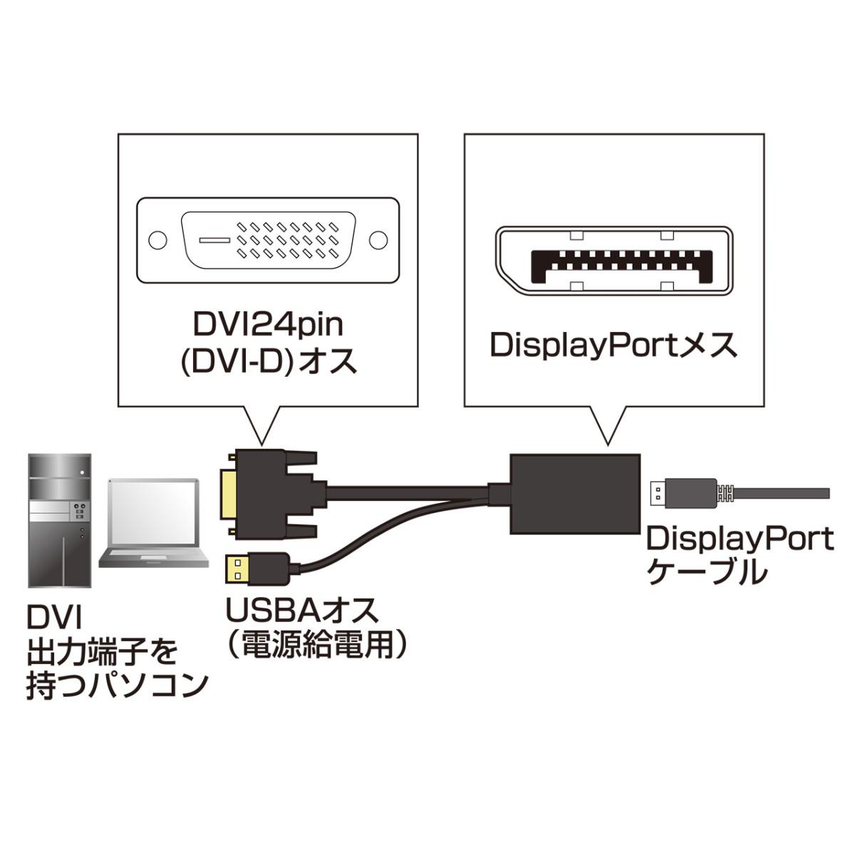 [AD-DPFDV01] DVI-DisplayPort変換アダプタ
