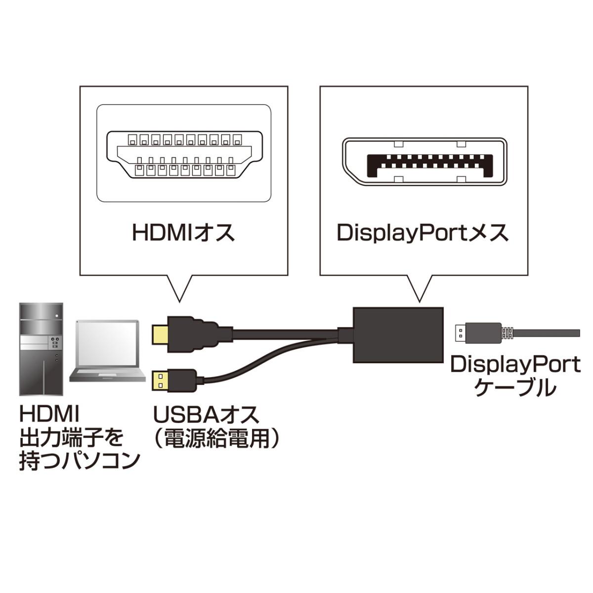 [AD-DPFHD01] HDMI-DisplayPort変換アダプタ