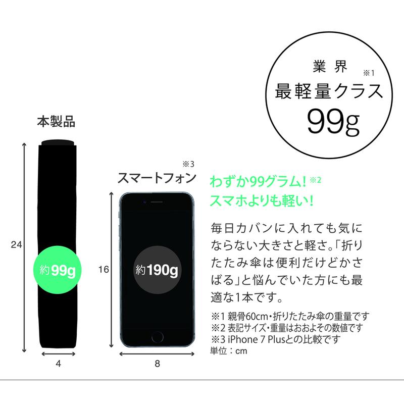 [SMV-40432] 超軽量UV折りたたみ傘99 ブラック★
