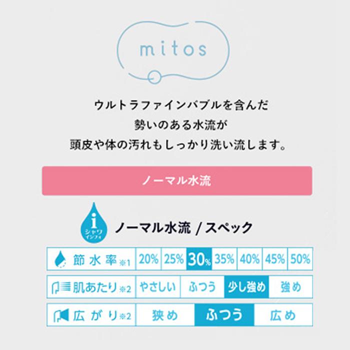 [PS3063-81XA] ミトス mitos ウルトラファインバブル搭載 シャワーヘッド