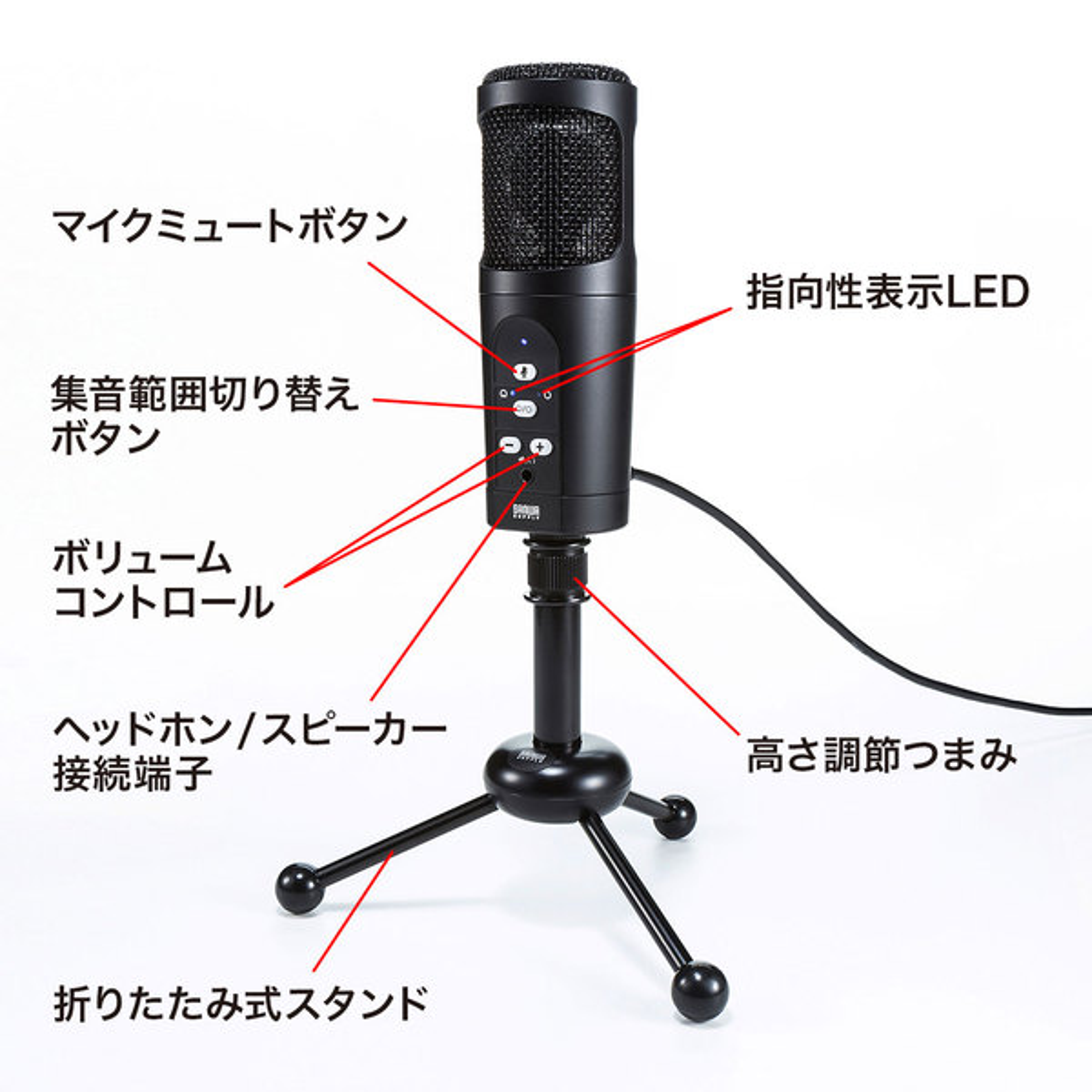 [MM-MCU05BK] WEB会議高感度USBマイク(全指向性・単一指向性切替)