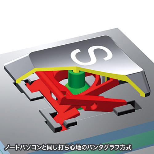 [SKB-SL28BK] USBスリムキーボード