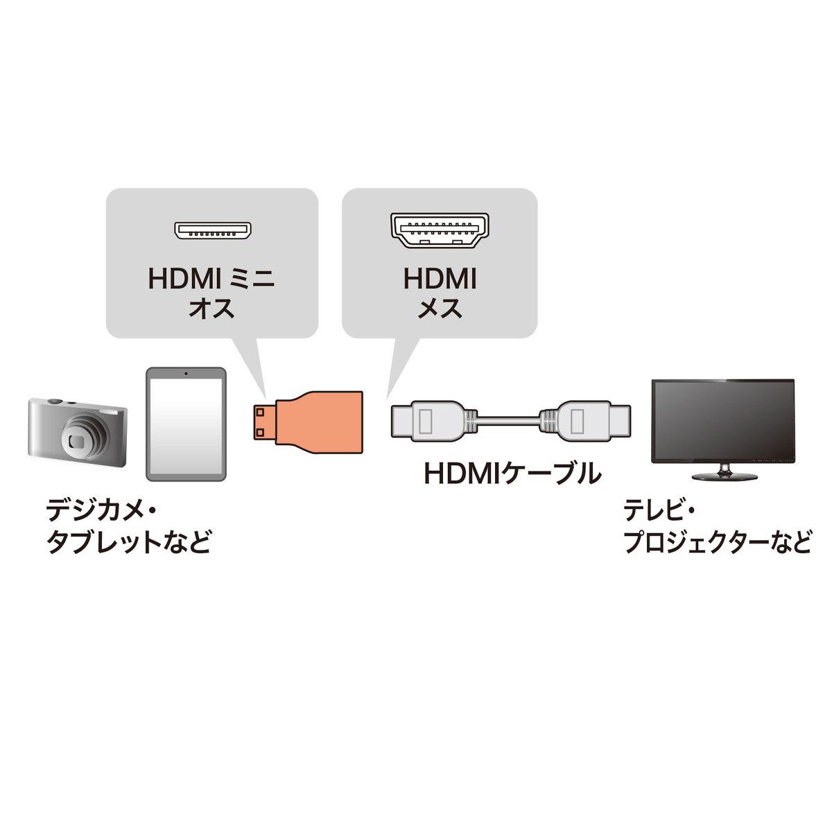 [AD-HD07MK] HDMI変換アダプタ ミニHDMI