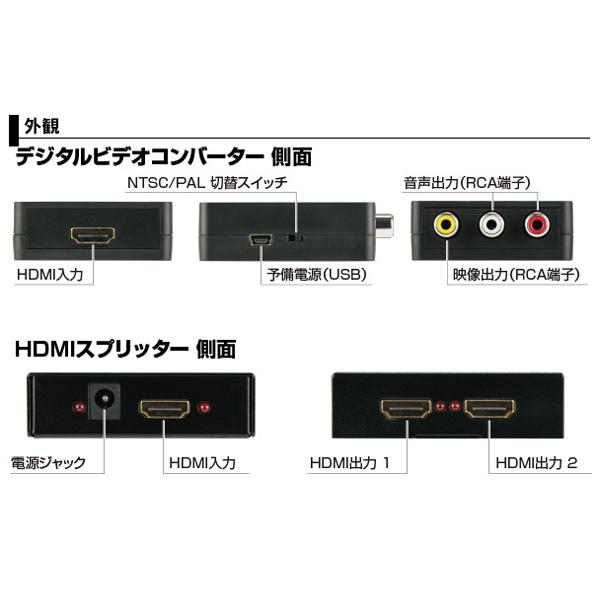 [DVC791] HDMI変換アダプター(HDMI→HDMI/RCA)★