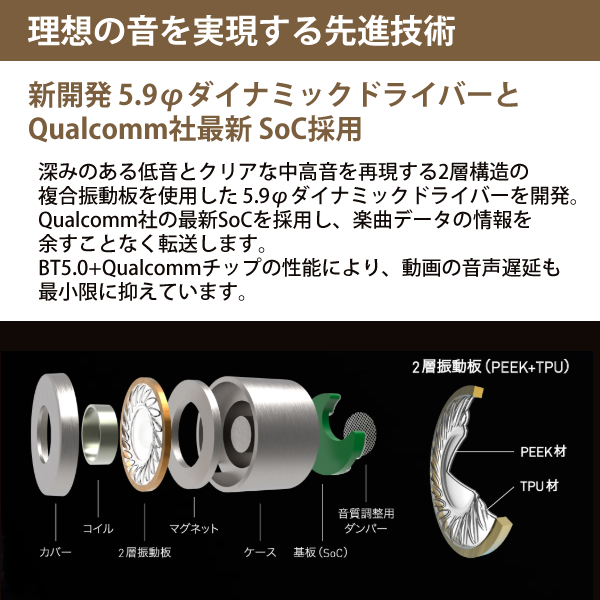 [MS-TW3BK] 完全ワイヤレスイヤホン MS-TW3 ブラック Bluetooth5.0対応 [一年保証]