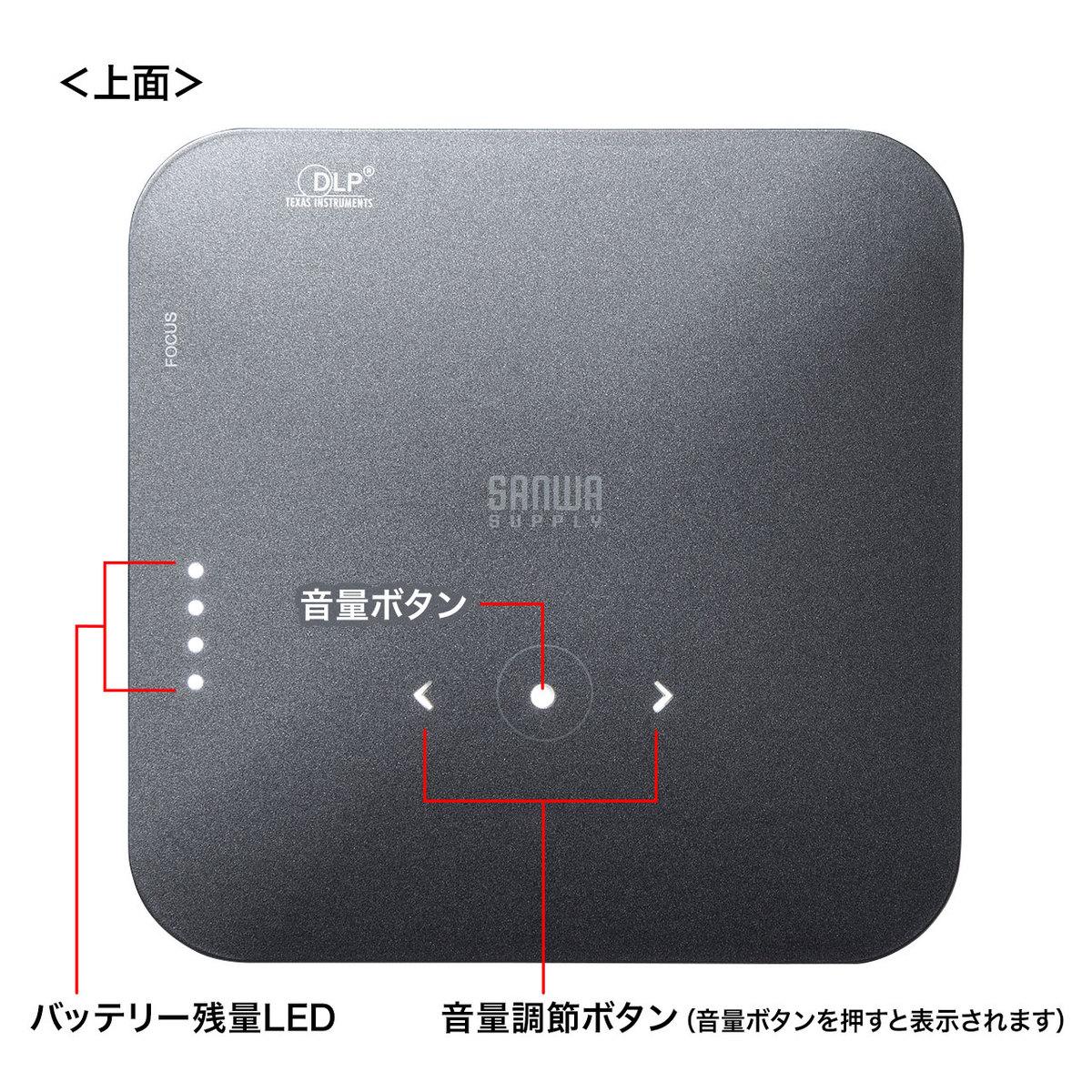 [PRJ-8] 高輝度モバイルプロジェクター