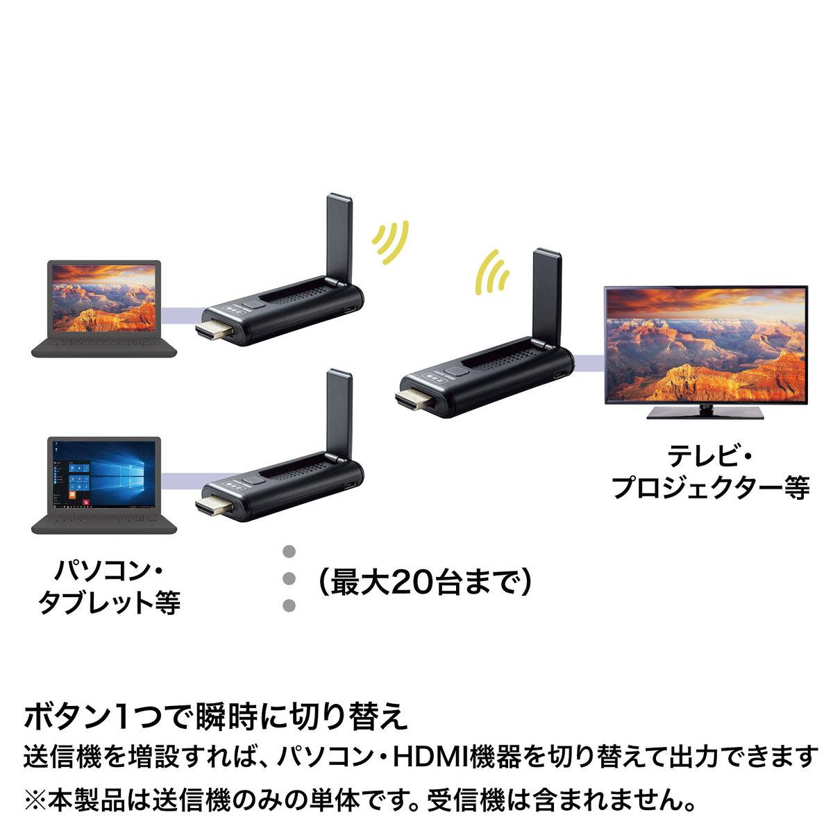 [VGA-EXWHD9TX] ワイヤレスHDMIエクステンダー(送信機のみ)