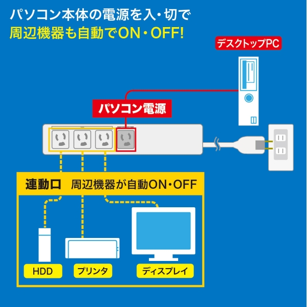 [TAP-RE34M-5] パソコン連動タップ(IC記憶式・3P・4個口・5m)