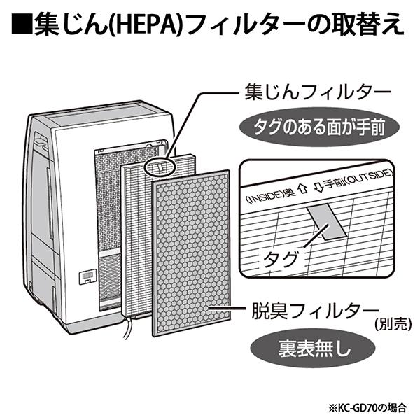 [FZ-GD70HF] 集じんフィルター(HEPAフィルター)★