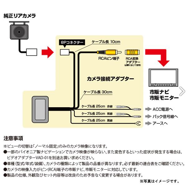 [RCA013H] リアカメラ接続アダプター