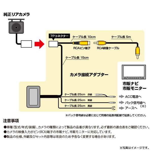 [RCA043H] リアカメラ接続アダプター