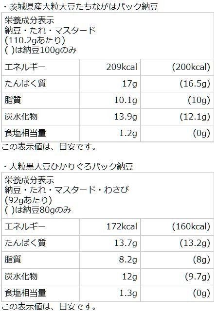 パック納豆粒くらべ