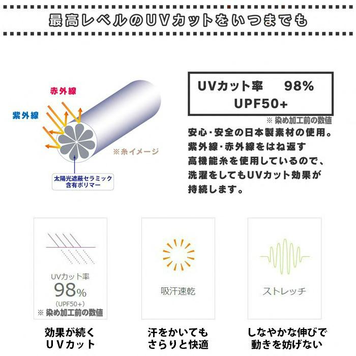 【YAKeNu】ヤケーヌ ドット 耳カバー付 /日焼け防止専用マスク UVカットマスク フェイスカバー 苦しくない 顔 首 の 日焼け止め 紫外線対策グッズ