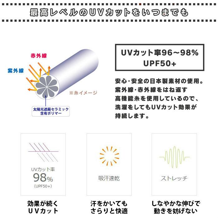 【YAKeNu】ドットヤケーヌ /日焼け防止専用マスク UVカットマスク フェイスカバー 苦しくない 顔 首 の 日焼け止め 紫外線対策グッズ