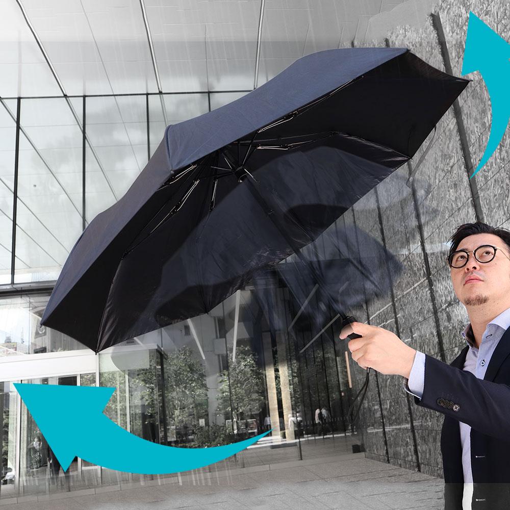 スマートな人のためのスマートすぎる完全全自動スマート傘
