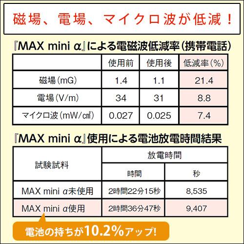 電磁波ブロッカー MAXmini α(マックスミニ アルファ)