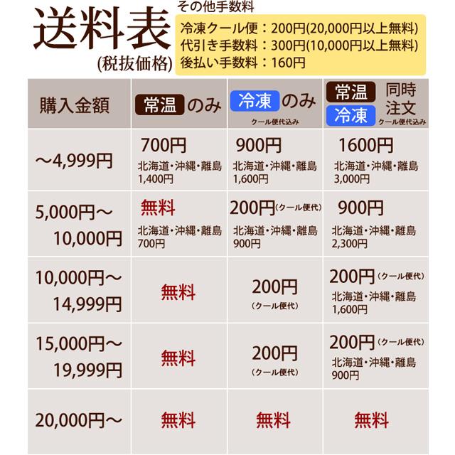 猫用 生肉 エゾ鹿500g 小分けトレー 初回送料無料スターターパック【a0022】
