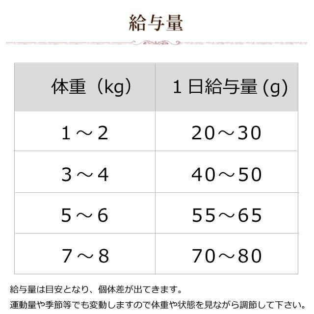 【送料無料&おまけ付】FORZA10療法食 インテスティナルアクティブ(胃腸・消化ケア)  454g5袋セット(2.27kg)  フォルツァディエチ キャットフード
