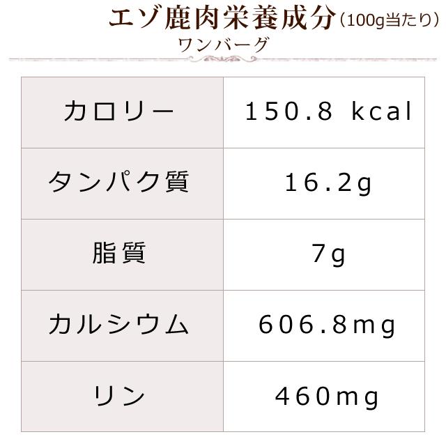 犬用 鹿肉|エゾ鹿肉 ワンバーグ 手作り食にも【a0023】