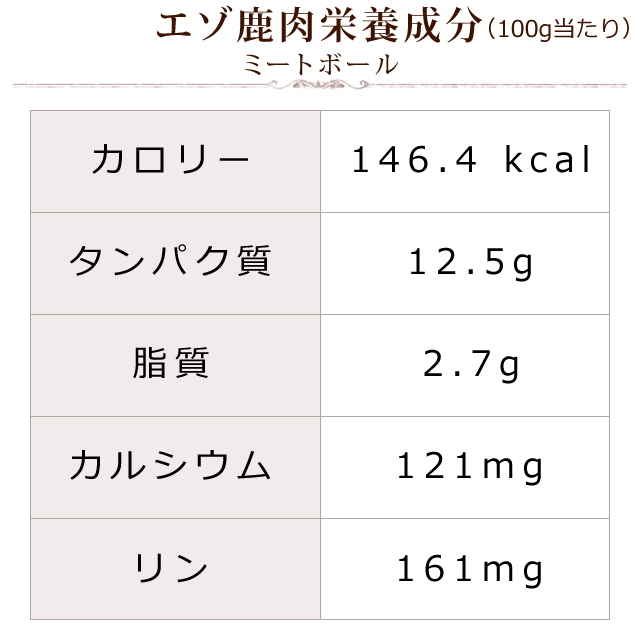犬用 鹿肉|エゾ鹿肉 ミートボール 手作り食にも【a0024】