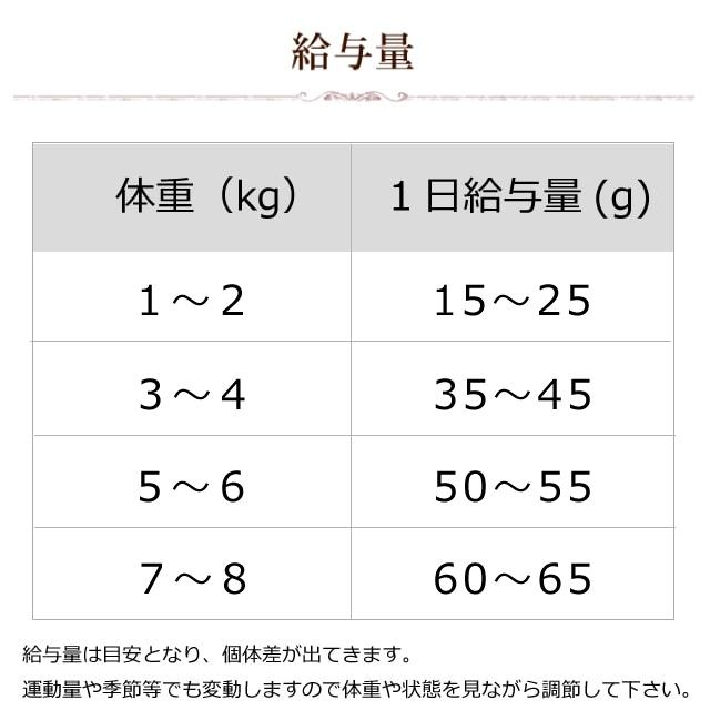 【初回送料無料】FORZA10療法食|リナールアクティブ(腎臓ケア)  454g  フォルツァディエチ キャットフード