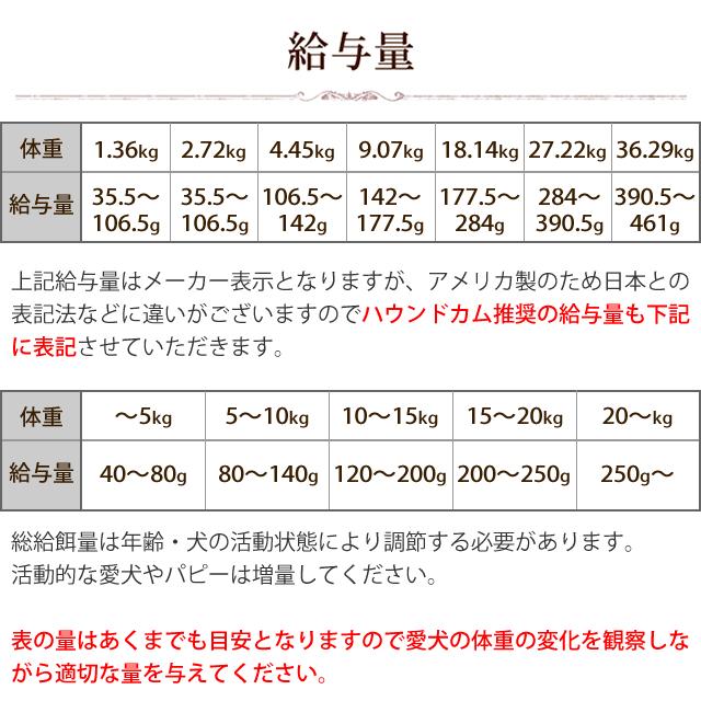 ワイソン アナジェン 2.27kg×4袋 |まとめ買いおまけ付き【a0219】