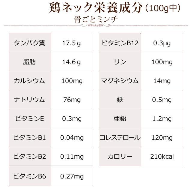 【特別優待】犬用 生肉 国産 鶏のネック骨ごとミンチ 【新鮮な鶏ミンチ】