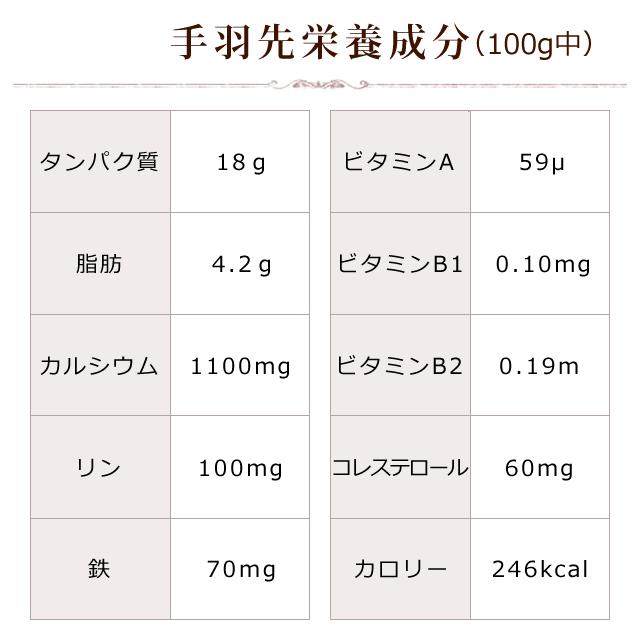 犬用 生肉 国産 大山どり手羽さき 5本入り 栄養補給・歯石 手作り食材【a0032】※愛猫にもご利用いただけます
