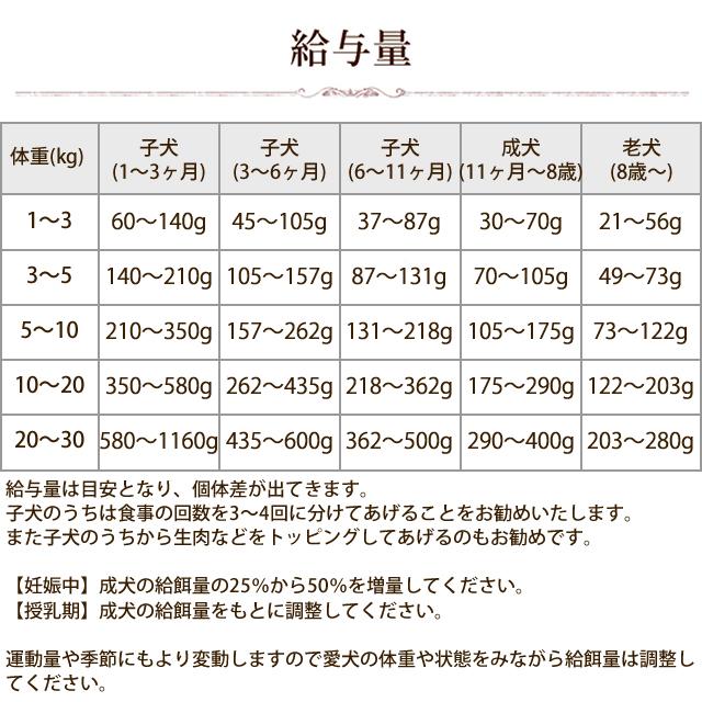 【初回限定送料無料】ホリスティッククッキング ホース 1kg 初回スターター