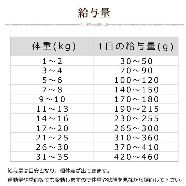 【お取り寄せ(お届けまで1週間程度)】FORZA10療法食|デイリーベト(免疫ケア)  10kg 中粒 (フォルツァディエチ)【a0350】