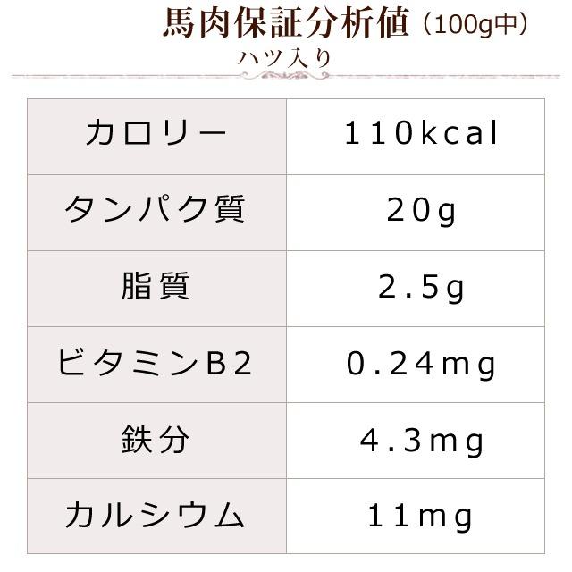 犬用 馬肉|冷凍 馬肉ハツ入りミンチ小分けトレー 1kg ※愛猫にもご利用いただけます