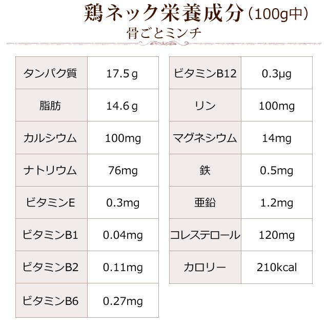 猫用 生肉 鶏ネック骨ごとミンチ1kg 小分けトレー 初回送料無料スターターパック【a0017】