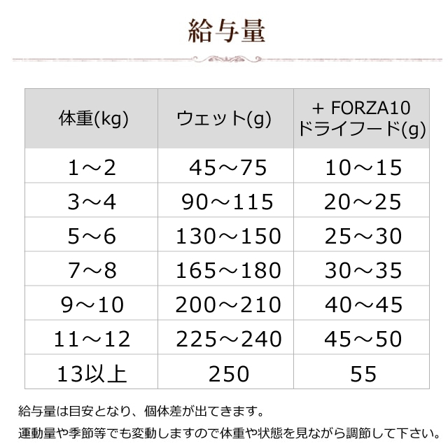 FORZA10|ナチュラルグルメ缶 まぐろと海藻 75g 猫缶