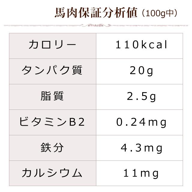猫用 生肉|冷凍 馬肉  小分けトレー 10kg【まとめ買い】