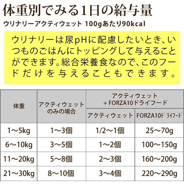 FORZA10療法食|ウリナリーアクティウェット(結石ケア) 100g  犬用 (フォルツァディエチ)【a0348】ストルバイト対応 ※シュウ酸カルシウム結石は非対応となっております